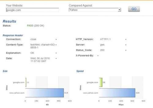 Безкоштовні веб-сервіси та інструменти для відстеження простоїв сайту