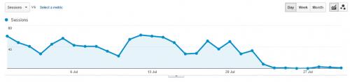 SEO і JavaScript редиректи: докази, що вони перенаправляють PageRank