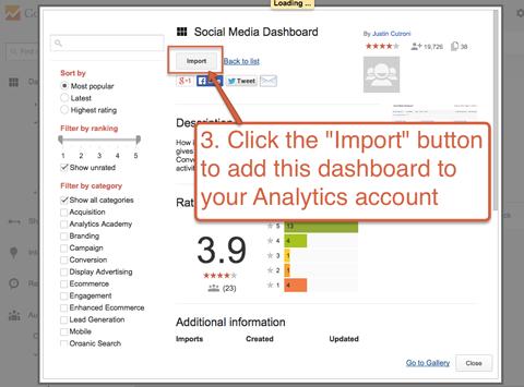 Пять коштів швидкого доступу Google Analytics, які дозволяють прискорити роботу