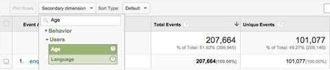Як з допомогою Google Analytics збільшити конверсію на Facebook