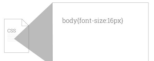 Використовуйте читаються розміри шрифтів