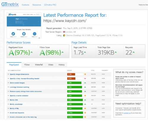 15 інструментів тестування швидкості сайту для веб-аналізу продуктивності