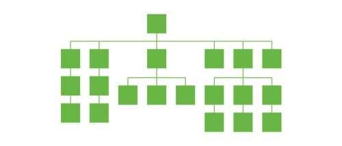 Організація сайту за допомогою методів інформаційної архітектури