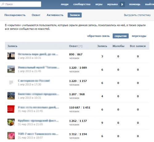 Офферы «ВКонтакте» - особливості просування груп і спільнот
