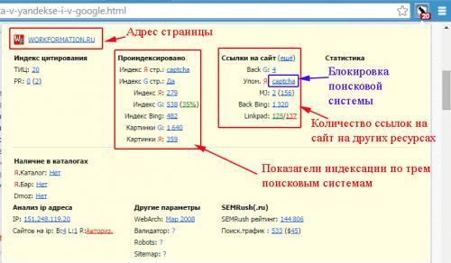 Індексація сторінок як метод боротьби з ледачими сайтами