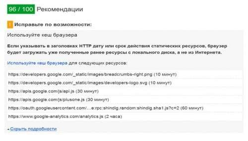 Швидкість завантаження сайту. Час – гроші