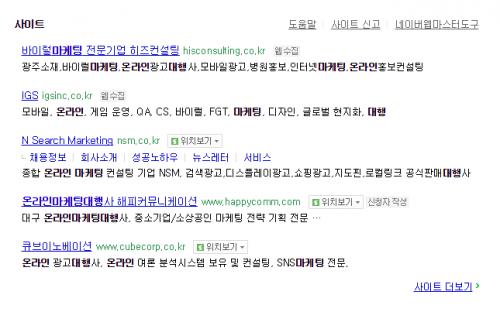 Naver SEO - путівник для початківців