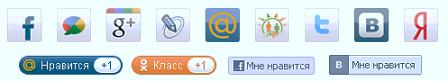 Самі необхідні плагіни для WordPress