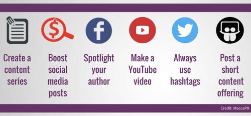 17 ідей щодо маркетингового просування контенту, які варто спробувати в 2017 році