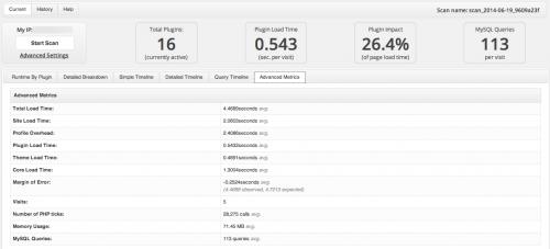 Оптимізація продуктивності WordPress за допомогою P3