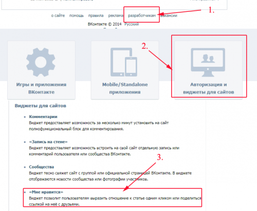 Віджети для сайту – брязкальця або розширення функціоналу?