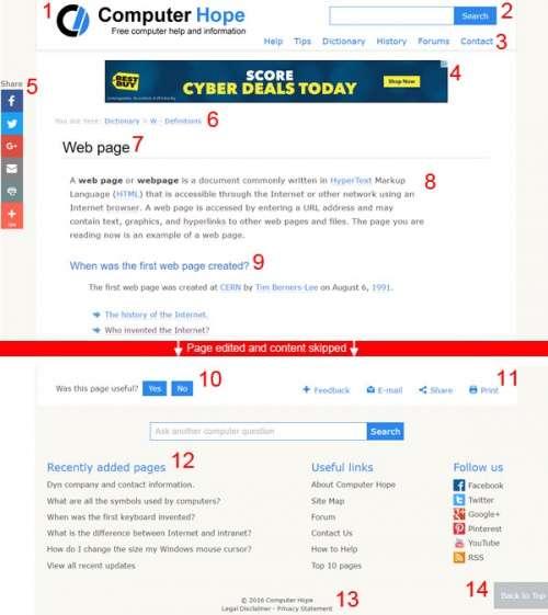 Веб-сторінка