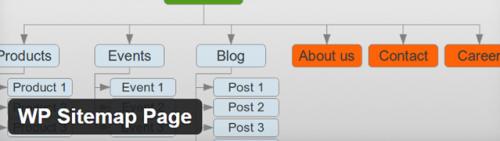 Як створити карту сайту для WordPress